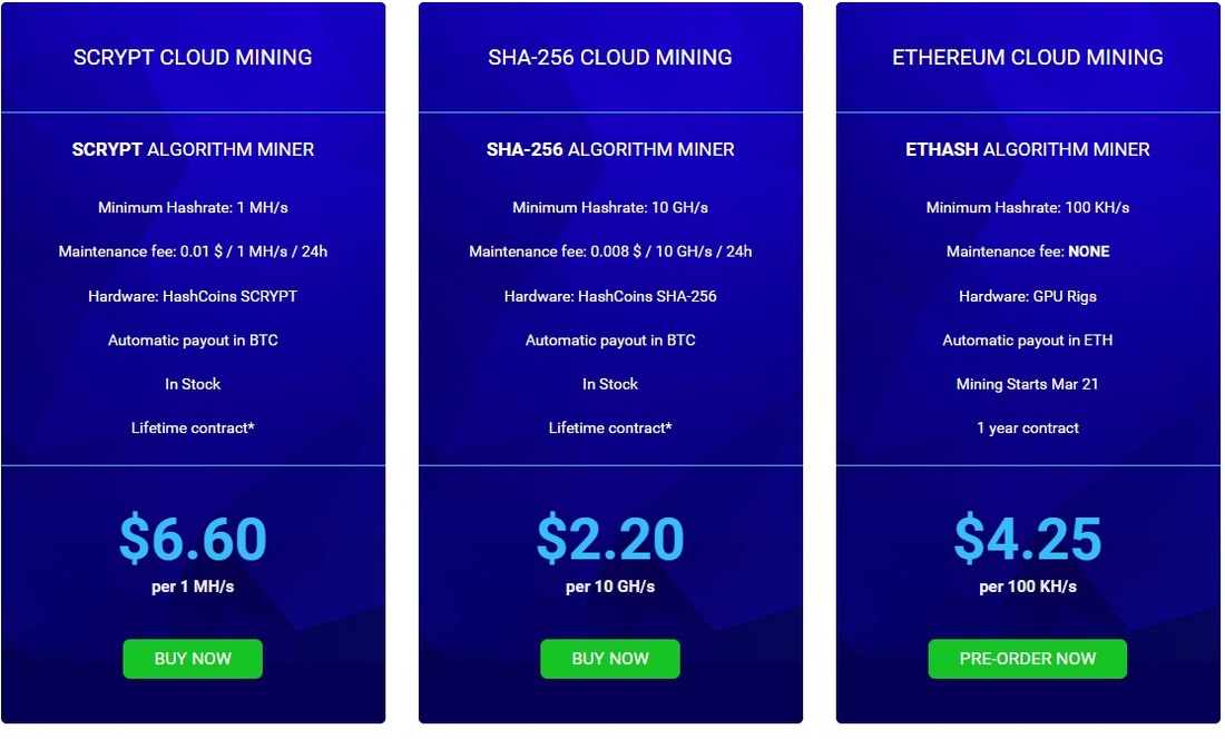 Ether cloudmining
