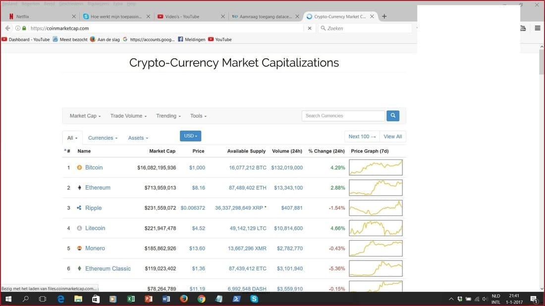 Gisteravond Bitcoin exact 1000 Dollar Crypto Currency Market Capitalization screenshot.